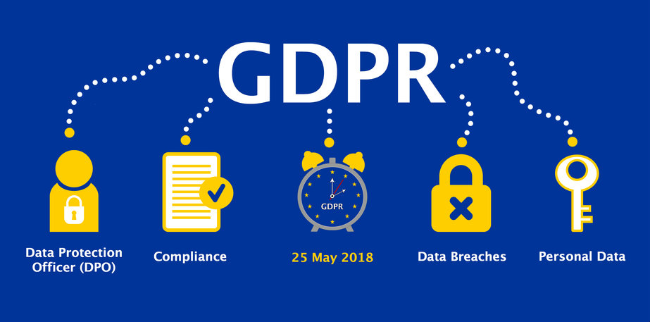 Carry on GDPR - Lumina Technologies